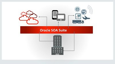 Oracle SOA Suite